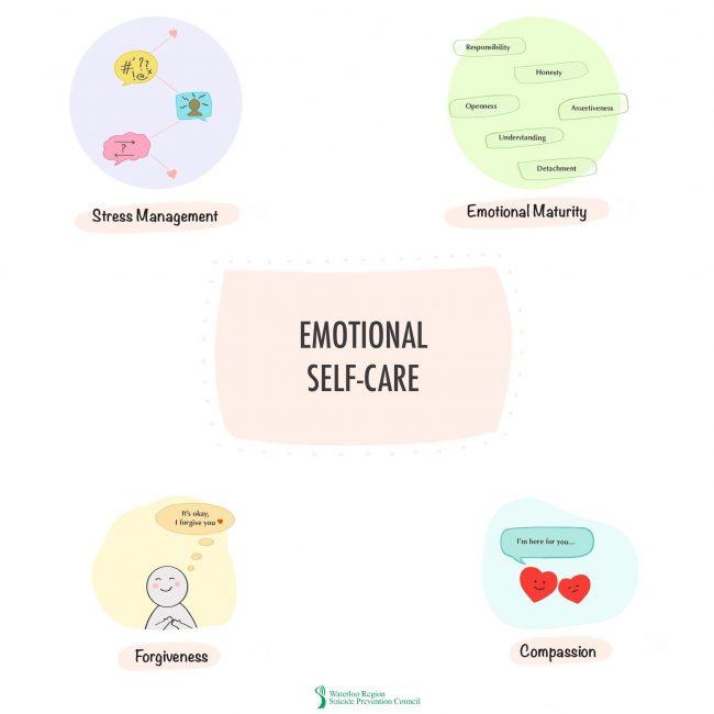 Week 1: Emotional Self-Care