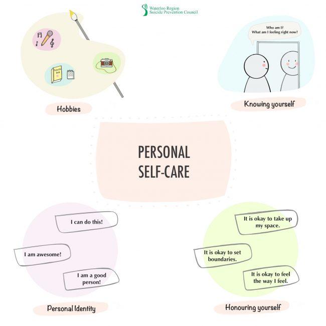 w2.personal-self-care