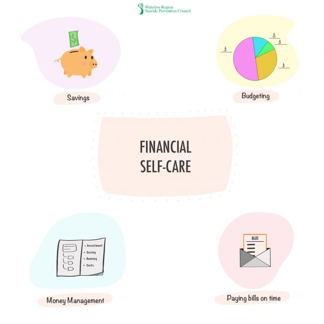 w6.financial-self-care
