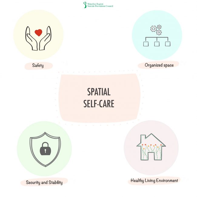 w7.spatial-self-care
